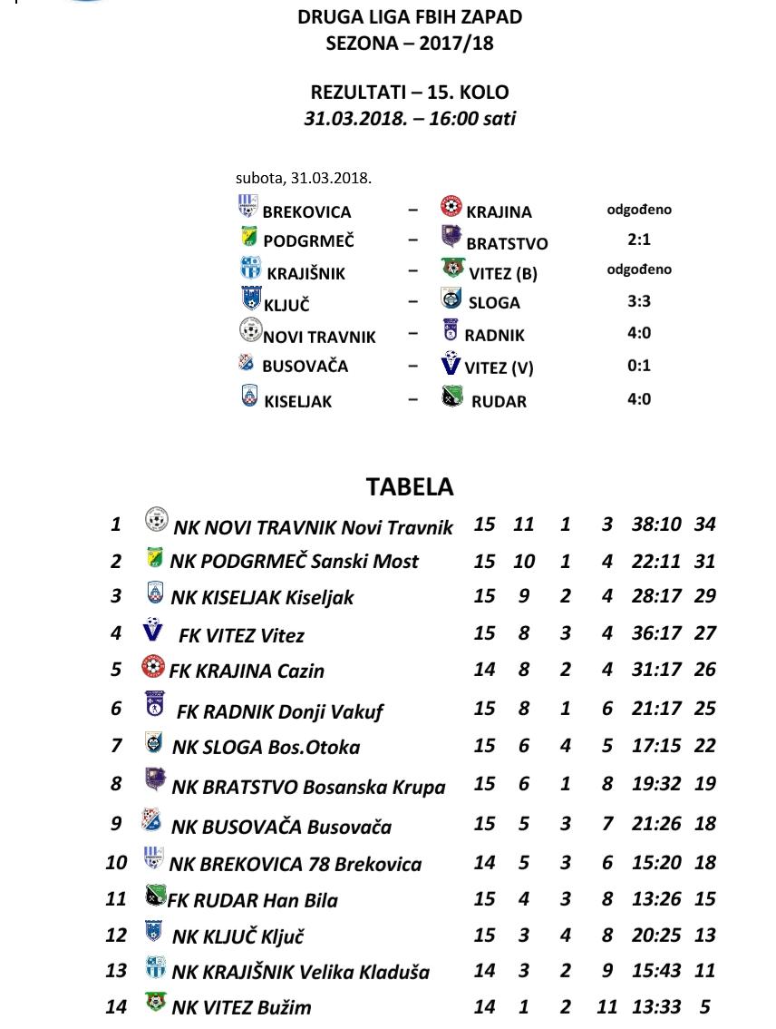 druga liga 15.kolo 2018 (1)