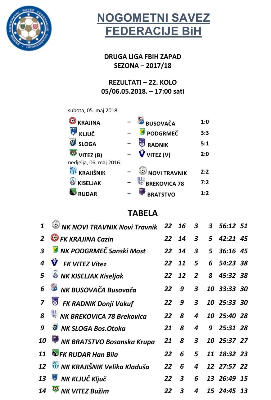 rezultati druga liga (2)
